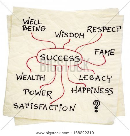 success ingredients, concept or mindmap on an isolated napkin
