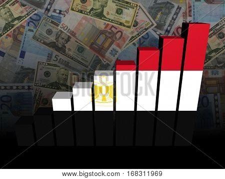Egypt flag bar chart over Euros and Dollars 3d illustration