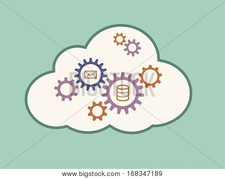 Cloud computing mail server concept