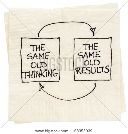 the same old thinking and disappointing results, closed loop or negative feedback mindset concept  - a napkin doodle