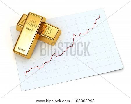 Gold bars and growing stock market price chart isolated on white background. Financial success business investment and trading concept. 3D illustration