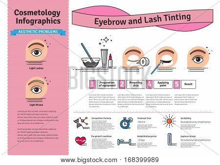 Vector Illustrated set with salon Brow and Eyelash Tints. Infographics with icons of cosmetic procedures for eyelash.