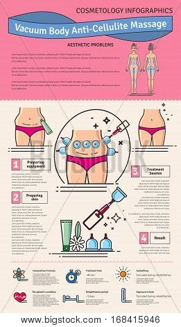 Vector Illustrated set with salon vacuum body anti-cellulite massage. Infographics with icons of procedures for body.