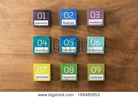 Business strategy or start up terms categorized, on hand painted colored wooden cubes on grungy wooden background with vintage taste.