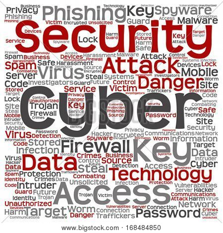 Vector concept or conceptual cyber security access technology square word cloud isolated on background metaphor to phishing, key, virus, data attack, crime, firewall, password, harm, spam protection