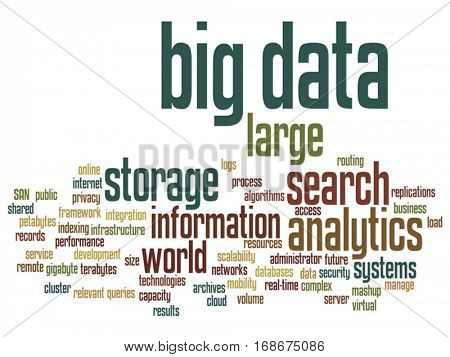Vector concept or conceptual big data large size storage systems abstract word cloud isolated on background metaphor to search analytics, world information, nas, development, future internet mobility