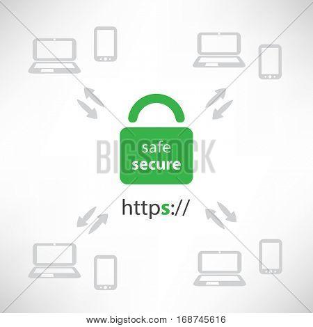 Secure Online Communication Concept