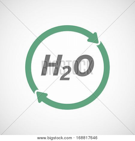Isolated Reuse Sign With    The Text H2O