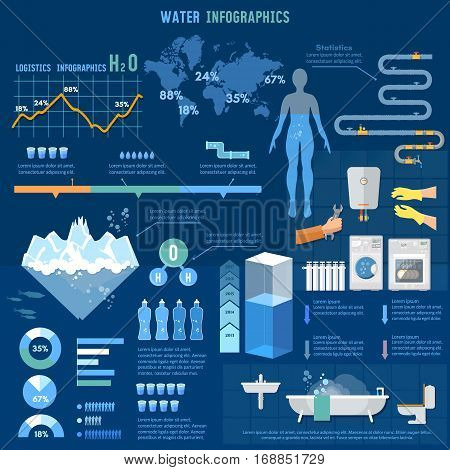 Water infographics world water consumption information graphics total water resources reserves and water consumption presentation template