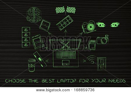 Laptop Components Next To Their Real Life Conceptual Equivalent