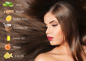 Natural growth enhancers and young woman with long silky hair. Beauty concept poster