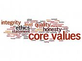 Vector conceptual core values integrity ethics abstract concept word cloud isolated on background metaphor to honesty quality, trust, statement, character, important, perseverance, respect trustworthy poster