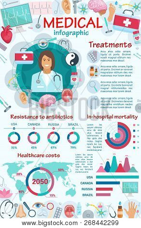 Infographic Of Medical Clinic And Hospital Service. Vector Cardiology, Dentistry And Antibiotics Res