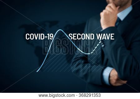 Manager Think How To Prepare For A Second Wave Of Covid-19 Concept. Post-covid-19 Era In Business An