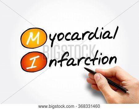 Mi - Myocardial Infarction Acronym, Health Concept Background