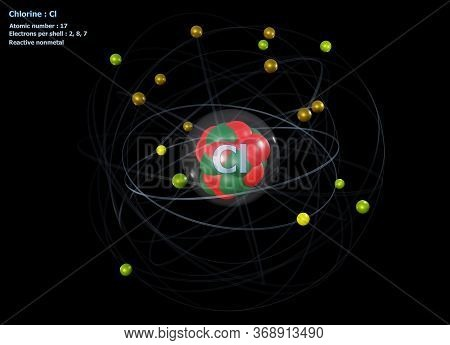 3d Illustration Of Atom Of Chlorine With Detailed Core And Its 17 Electrons With A Black Background