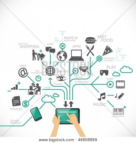 Using tablet for different purposes: social media, time management, work, games, music, navigation, entertainment, food etc... Infographic illustration (with text)