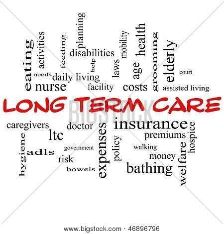 Long Term Care Word Cloud Concept In Red Caps