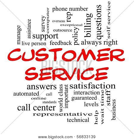 Customer Service Word Cloud Concept In Red Caps