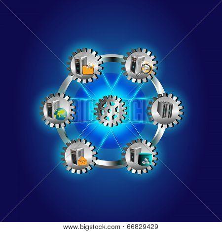 Enterprise application integration connectivity