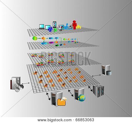 Enterprise Application Integration and Service Oriented Arhcitecture