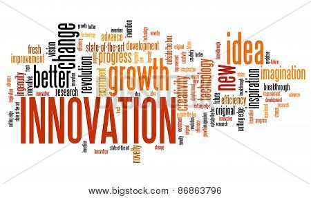 Innovation - modern technology issues and concepts word cloud illustration. Word collage concept. poster
