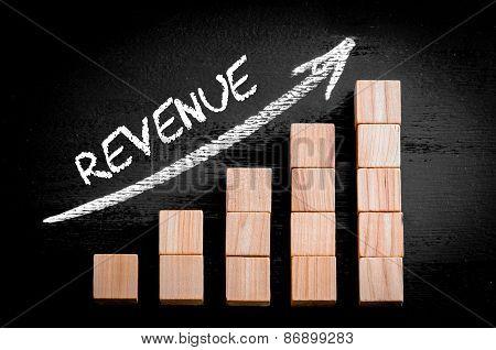 Word Revenue On Ascending Arrow Above Bar Graph