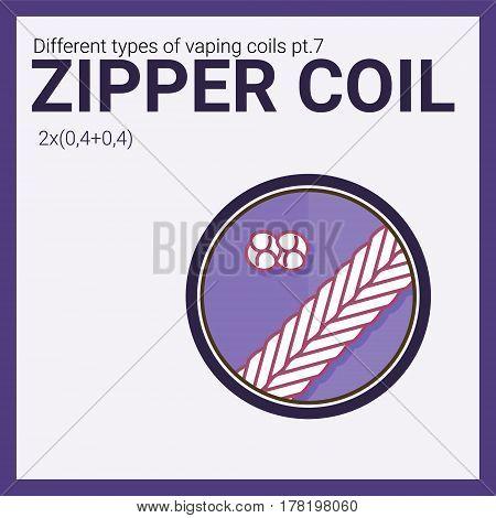 Vector illustration vaping coil. Part of big set. EPS10