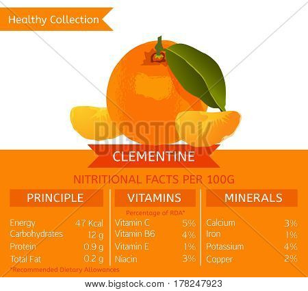 Clementine health benefits. Vector illustration with useful nutritional facts. Essential vitamins and minerals in healthy food. Medical, healthcare and dietory concept.