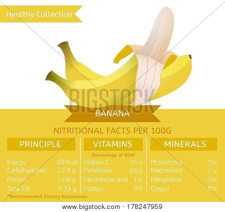 Bananas health benefits. Vector illustration with useful nutritional facts. Essential vitamins and minerals in healthy food. Medical, healthcare and dietory concept.
