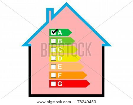 House with goog Energy consumption isolated on white