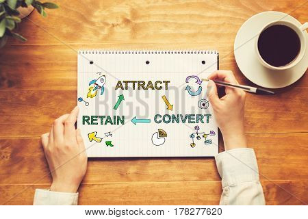 Attract Convert Retain Text With A Person Holding A Pen
