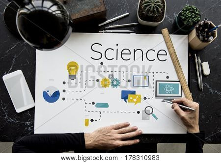 Science Chemistry Education Innovation Study