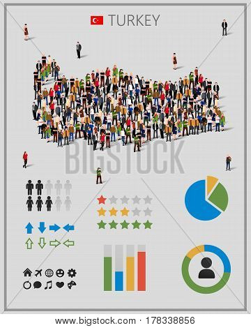 Large group of people in form of Turkey map with infographics elements. Turkey map with chart, statistic and visualization templates. Background for presentation