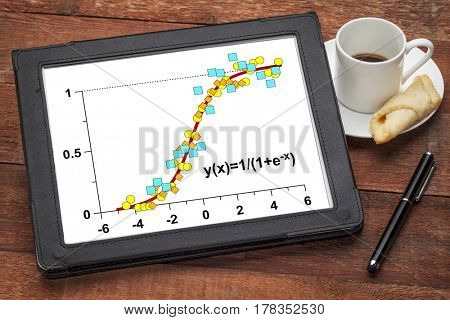 limited growth model on a digital tablet - data following the logistic function with applications in statistics, ecology, medicine, demography and other sciences