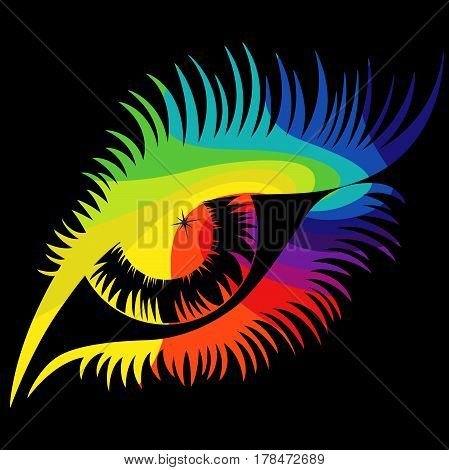 Spectrum Colors Human Eye