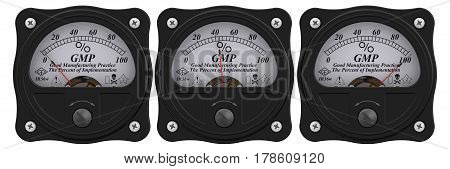 GMP. Good Manufacturing Practice indicator. The percent of implementation.Analog indicator showing the level implementation of principles of the Good Manufacturing Practice (GMP). 3D Illustration. Isolated