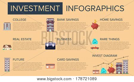 Investment in yourself infographic vector illustration. Investing in card savings, business, rare things, career, commercial real estate, bank deposit. Strategic management and financial planning