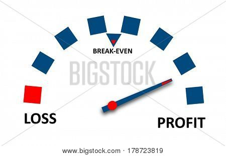 Profit and loss gauge