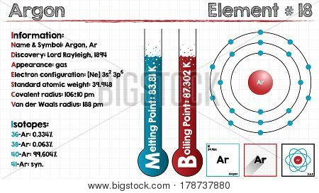 Large and detailed infographic of the element of Argon