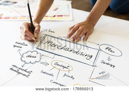 Merchandising Management Plan Strategy