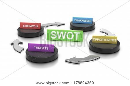 3D illustration of SWOT analysis model over white background.