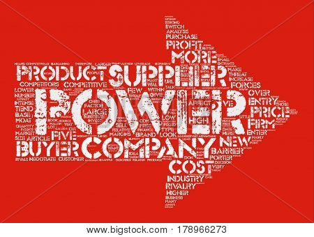 Porter s Five Forces Analysis text background word cloud concept