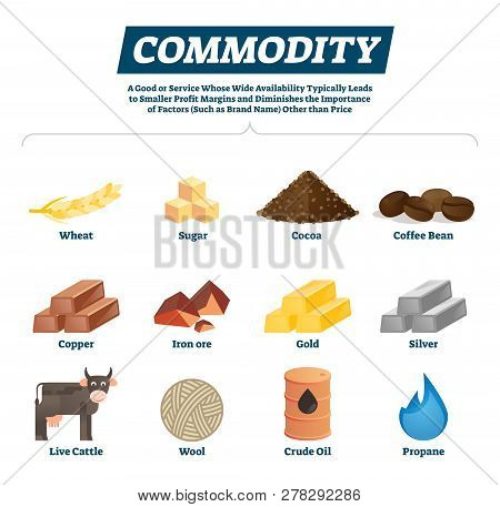 Commodity Vector Illustration. Economical Raw Materials And Goods Example. Isolated Trade Business C