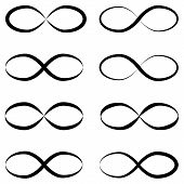 Infinity symbols are unlimited. Eternal, limitless, infinite, vector logo of life or tattoo concept unlimited poster