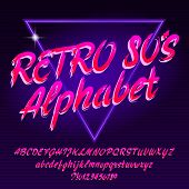 80s retro alphabet font. Uppercase and lowercase handwritten letters and numbers. Stock vector typescript for your design in 80s style. poster