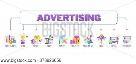 Advertising Banner With Set Of Icons. Creative Advertising And Marketing Strategy. Communication And