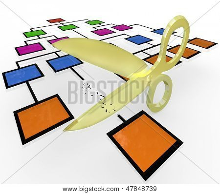 Un par de tijeras de oro están cortando una posición del organigrama de la empresa, reducción de personal de la o