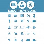 education, school, science, learn, study icons, signs, symbols set, vector poster