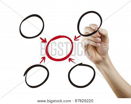 Business Concept Written By Hand